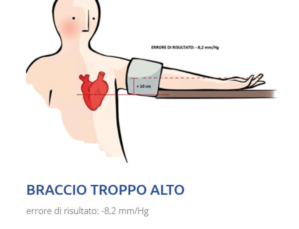 pressione-misura-corretta2